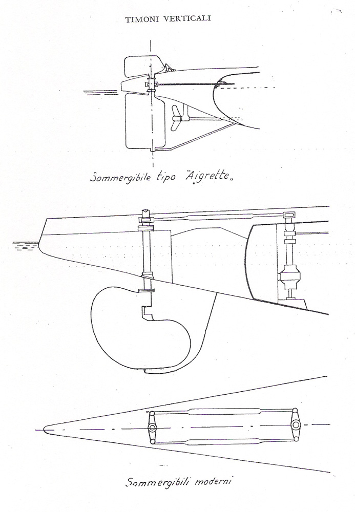 Sommergibili moderni propulsione in immersione for Disegni della barra del garage